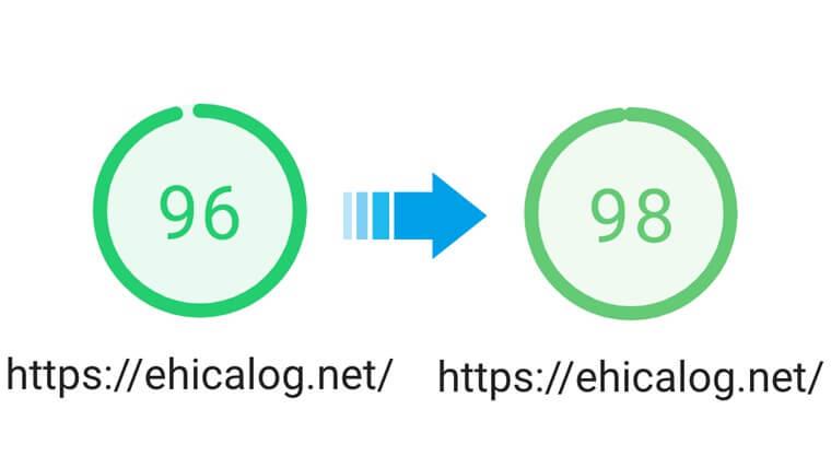 パソコンの表示速度の変化