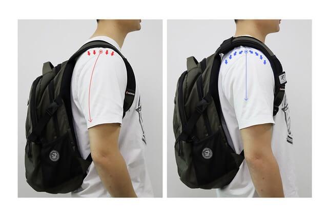 JFT反重力肩パッドをつけたときの重さのかかり方